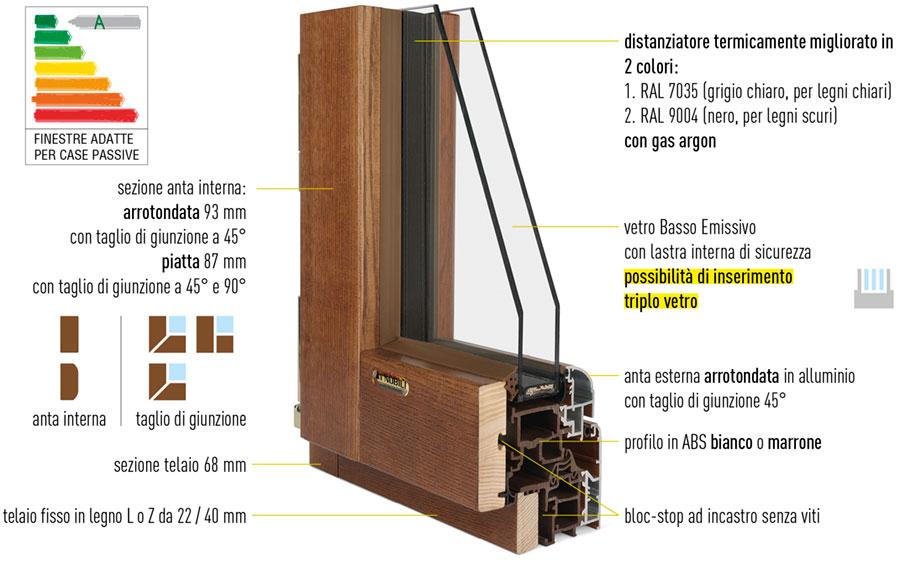 Alluminio legno baldi serramenti milano - Profili alluminio per finestre ...